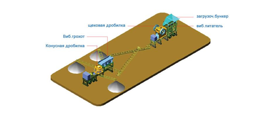 Semi mobile type_ru